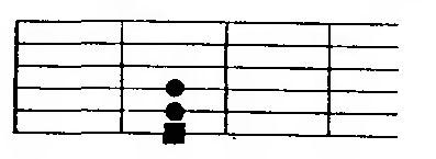 аккорд Е для строя гитары хэви