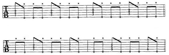 глушение аккордов на гитаре