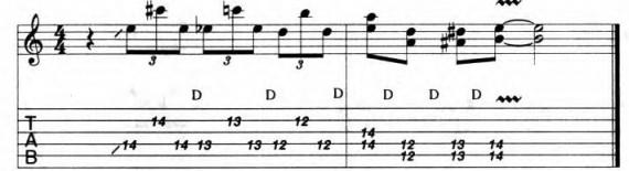 Упражнение для слайд-гитары.