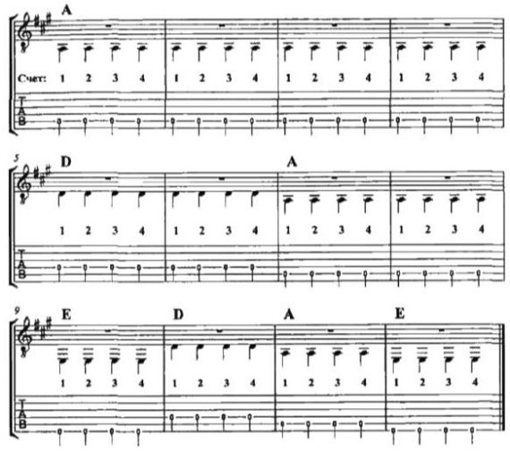 можете играть аккорды,
