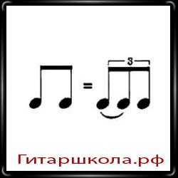 Как в нотах обозначается блюзовая ритмика