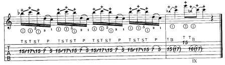 мелодия на одной струне при помощи тэппинга