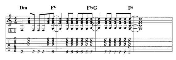 Разбор песен группы Velvet Underground