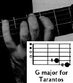 Диаграмма аккорда Gmaj при игре Tarantos