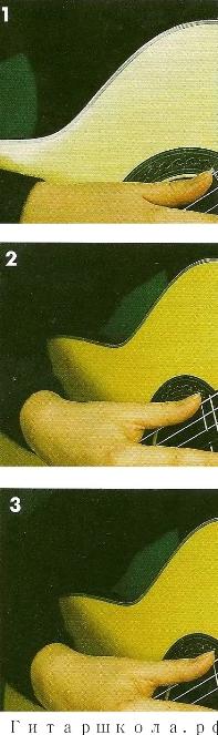 Искусственные флажолеты на акустической гитаре