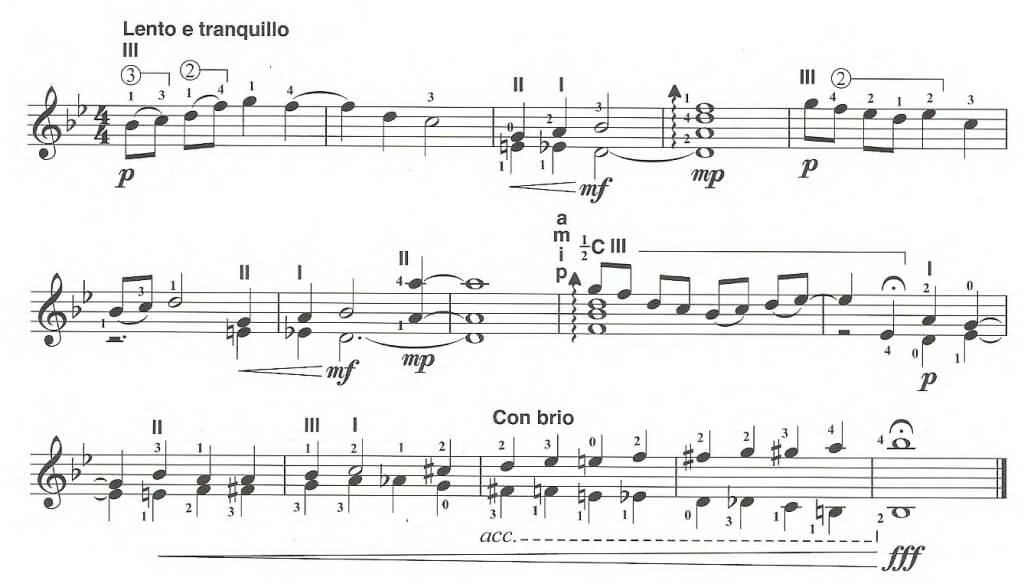 Упражнение для гитары на развитие темпа в третьей позиции правой руки
