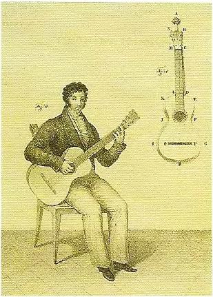 Портрет начала XIX столетия испанского гитариста Дионисио Агуадо, демонстрирующий необычное положение гитары, которому музыкант в то время отдавал предпочтение. Позже он стал пользоваться специальной треногой, поддерживающей инструмент.