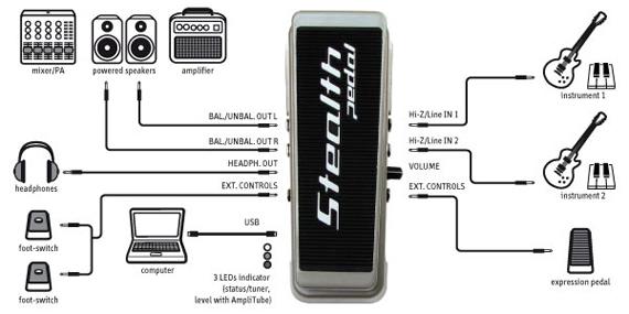 педаль для гитары USB