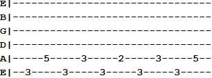 Пауэр-аккордовые последовательности