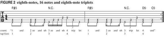 РИС. 2: восьмые ноты, шестнадцатые ноты и восьмые триоли