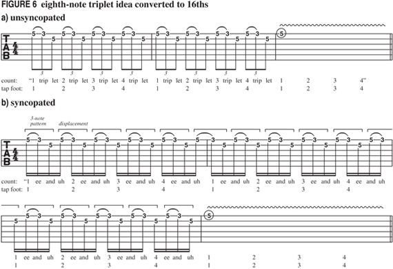 РИС. 6: перенос рисунка из восьмых триолей в шестнадцатые ноты а) без синкоп b) с синкопами