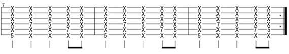 уроки ритма в блюзе