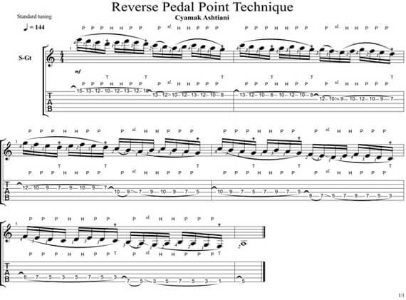 Техника звукоизвлечения на гитаре
