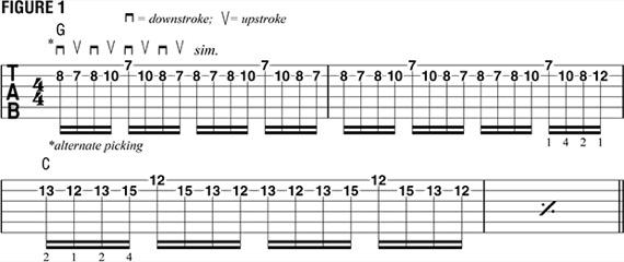 партия гитары в стиле металл