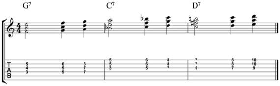 апликатура джазовых аккордов