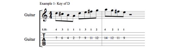 гаммы для гитары в стиле ситара