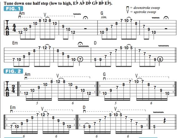 Как переходить от аккорда к аккорду свипом