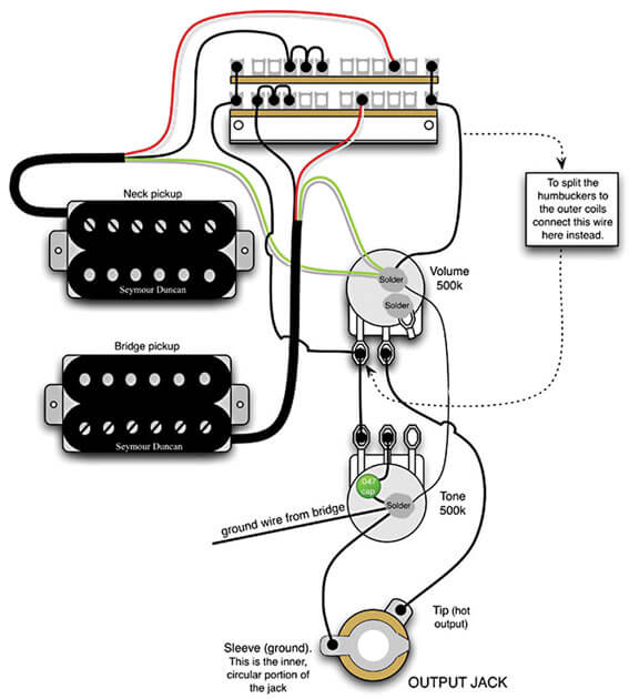 5 позиций на гитаре