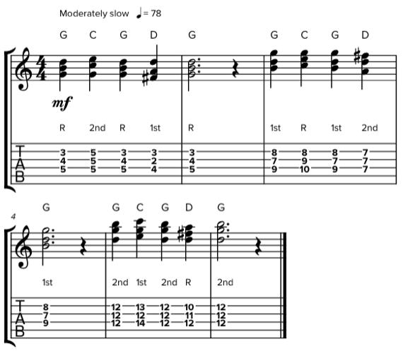 Разные аппликатуры обращений трезвучий на гитаре