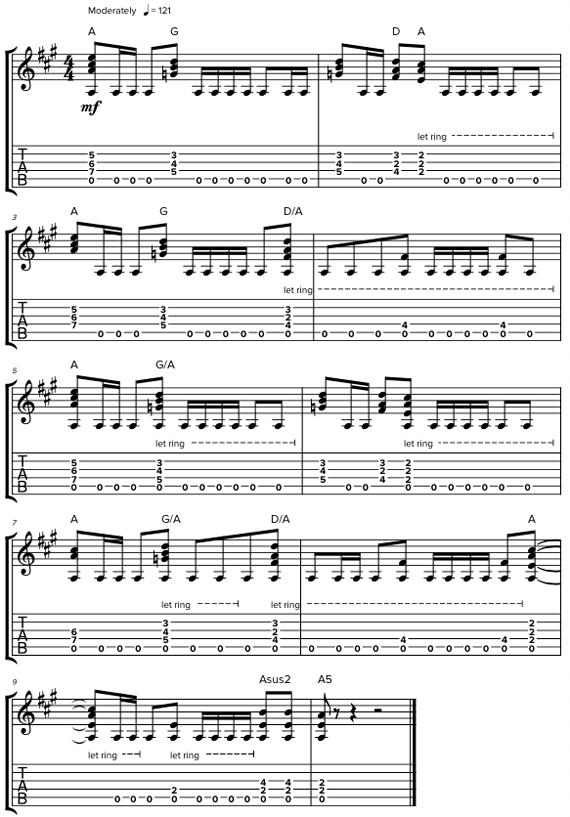 Обращения аккордов на гитаре в метале
