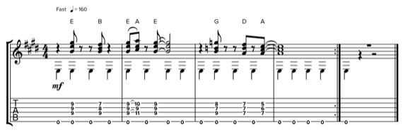 обращения трезвучий с открытыми струнами на гитаре