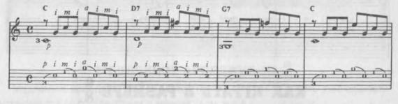 пример ноты и табы арпеджио на акустике