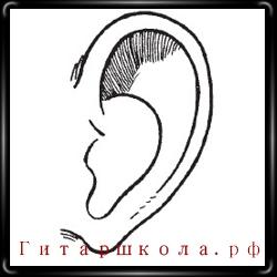 Развитие музыкальной интерпретации