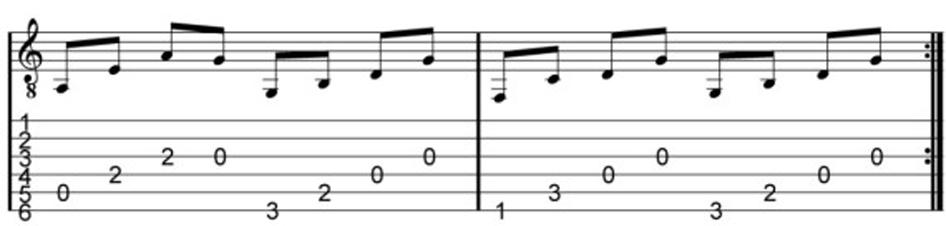 Риффы и табы для гитары
