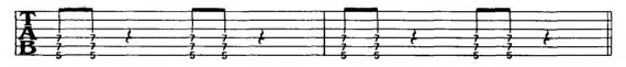 простые ритмы с синкопами