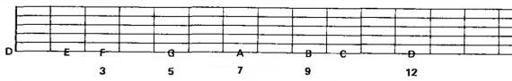 строй гитары для хэви метала