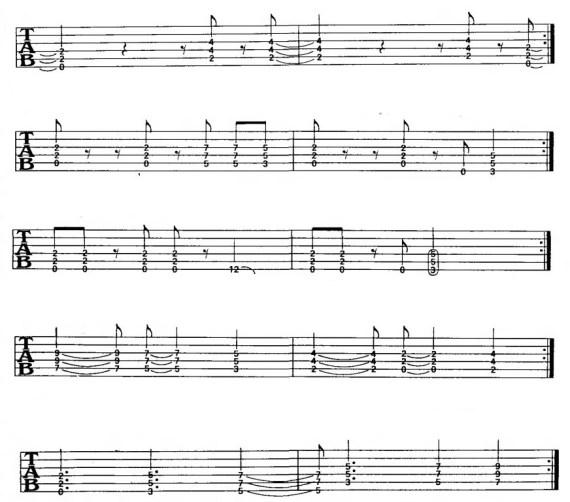 сложные ритмы и аккордовые последовательности для электрогитары