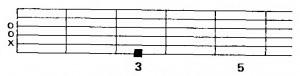 аккорд G