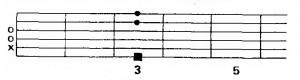 открытый аккорд С