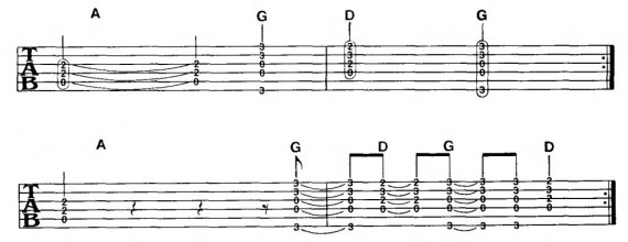 переход от аккорда G к аккорду D