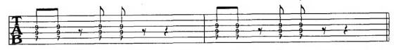 синкопированный ритм для электрогитары