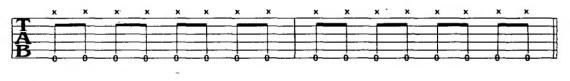 ритмы для электрогитары с глушением