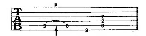 упражнения для электрогитары с использованием пулов