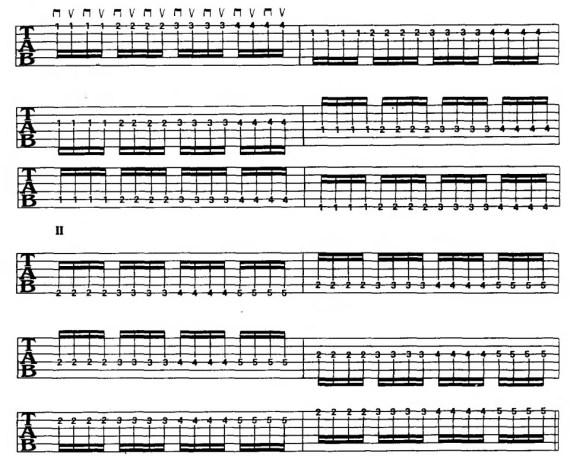упражнения на шестнадцатые ноты для электрогитары