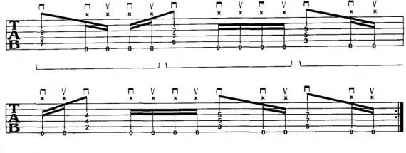 упражнение для электрогитары с шестнадцатыми нотами
