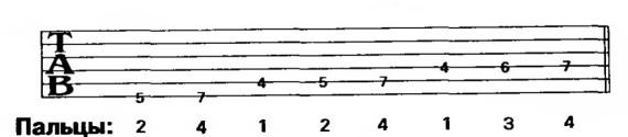 номера пальцев при игре ля-мажорной гаммы на гитаре