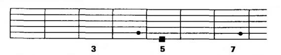 формула мажорного аккорда