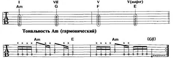 гармонический минор Am