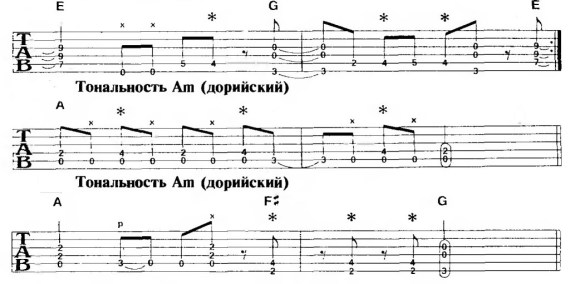 примеры использования дорийской гаммы