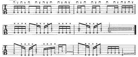 рисунки для гитары с шестнадцатыми нотами