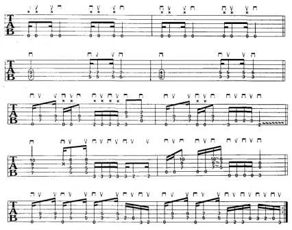 упражнения на 16-е ноты для электрогитары