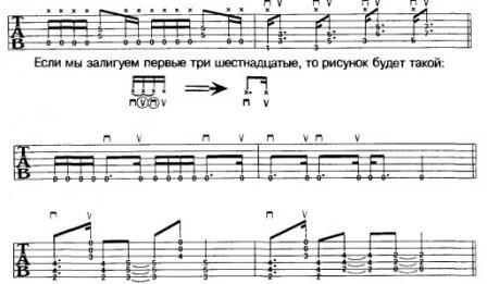 упражнения для электрогитары ритмы с шестнадцатыми и точками