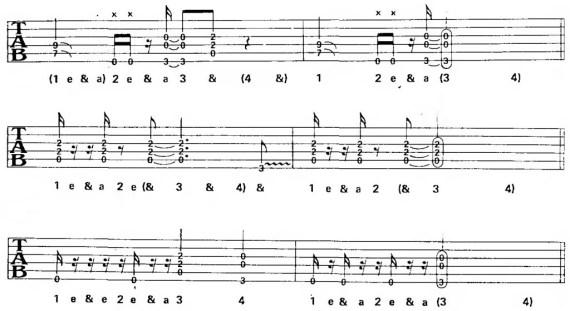 16-е паузы в нотах для электрогитары