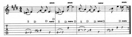 табулатуры упражнений для слайд гитары
