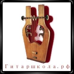 Эволюция гитарного исполнительского мышления