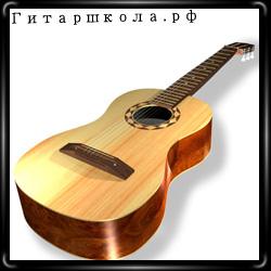 Скачать этюды и пьесы для гитары